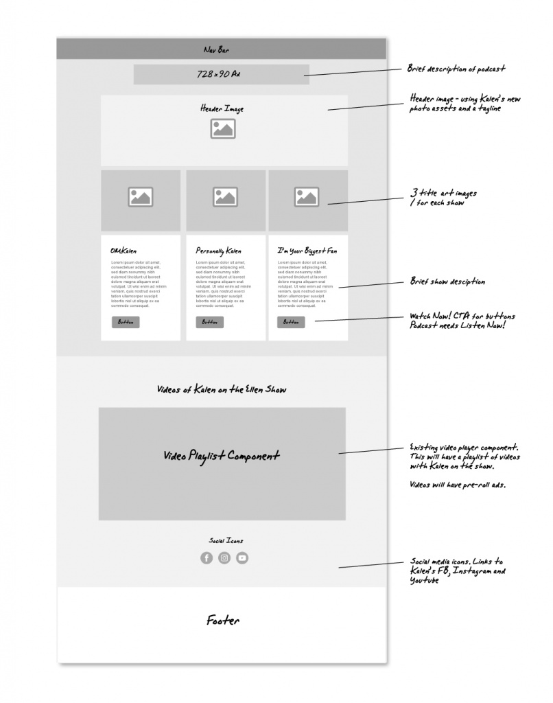 ALL THINGS WIREFRAME DESKTOP